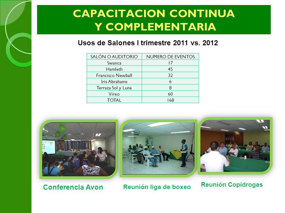 CAPACITACION CONTINUA Y COMPLEMENTARIA