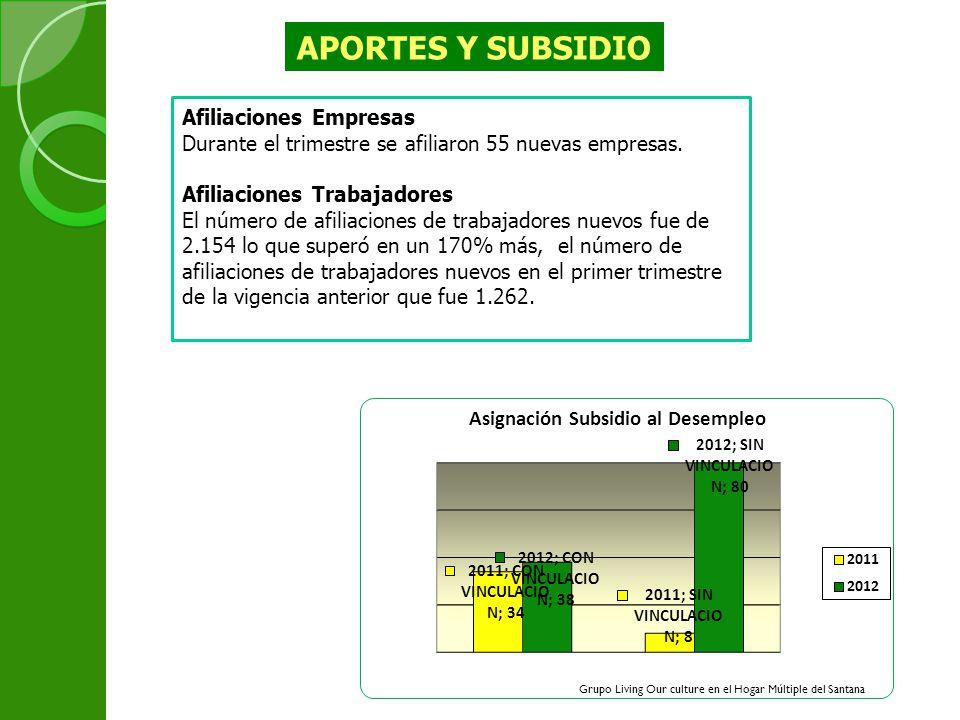 APORTES Y SUBSIDIO Afiliaciones Empresas