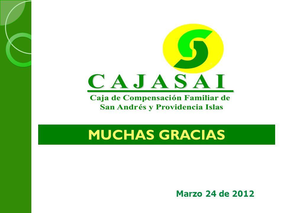 2727 MUCHAS GRACIAS Marzo 24 de 2012 27 27