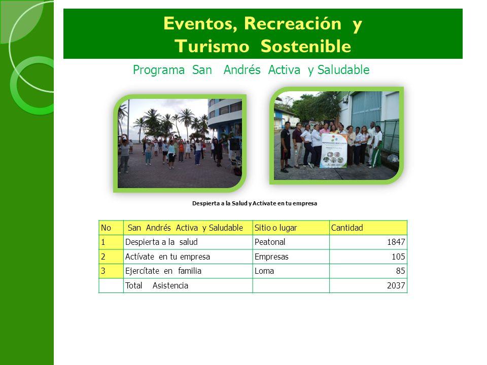 Eventos, Recreación y Turismo Sostenible