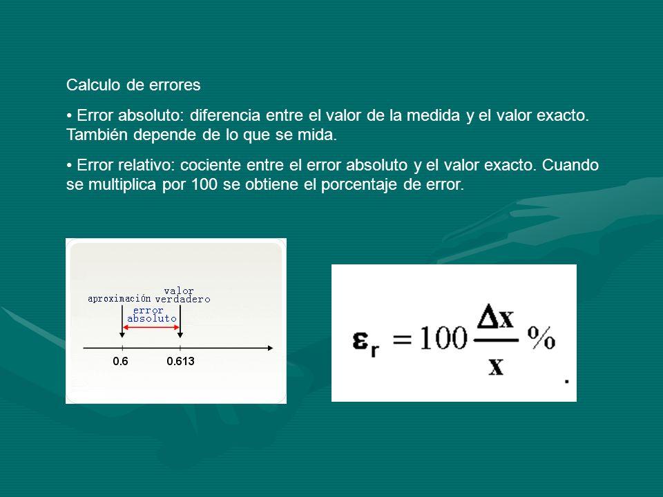 Calculo de errores Error absoluto: diferencia entre el valor de la medida y el valor exacto. También depende de lo que se mida.