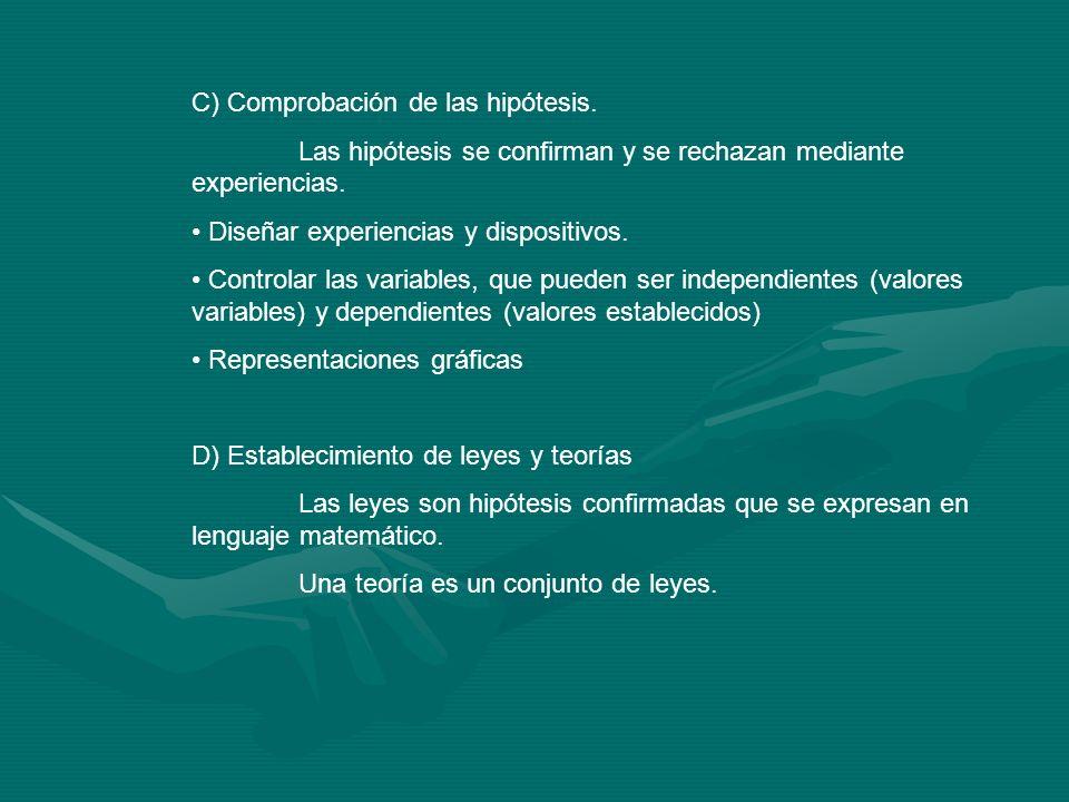 C) Comprobación de las hipótesis.