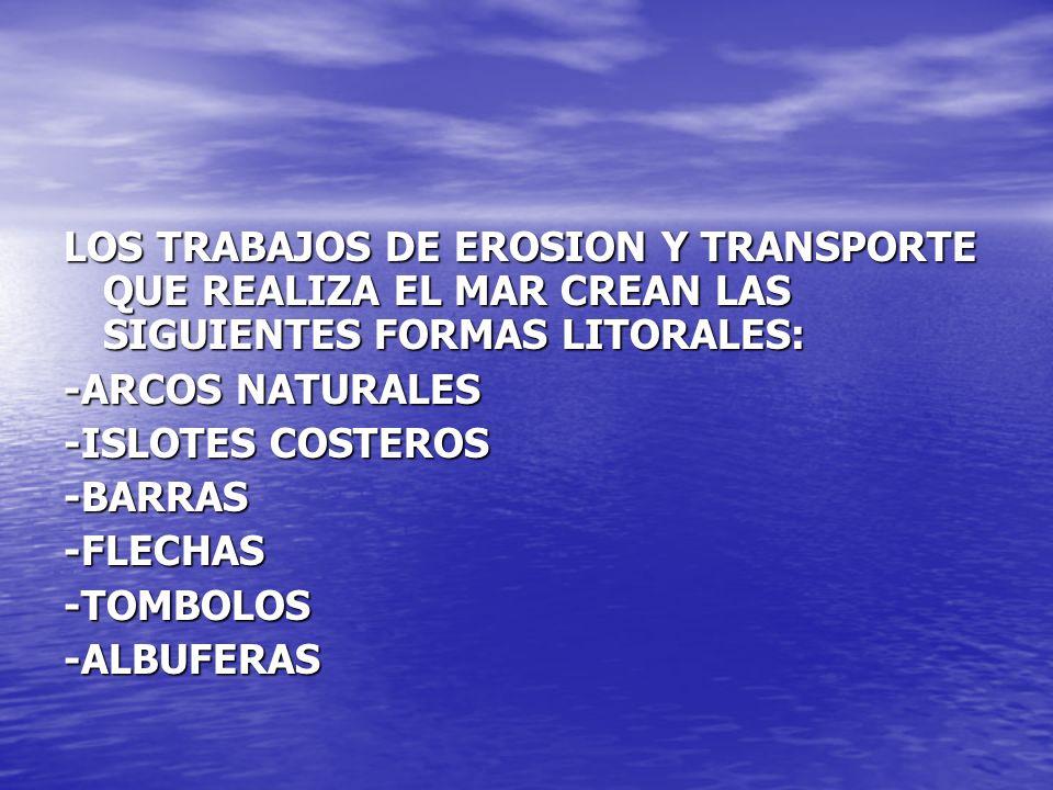 LOS TRABAJOS DE EROSION Y TRANSPORTE QUE REALIZA EL MAR CREAN LAS SIGUIENTES FORMAS LITORALES: