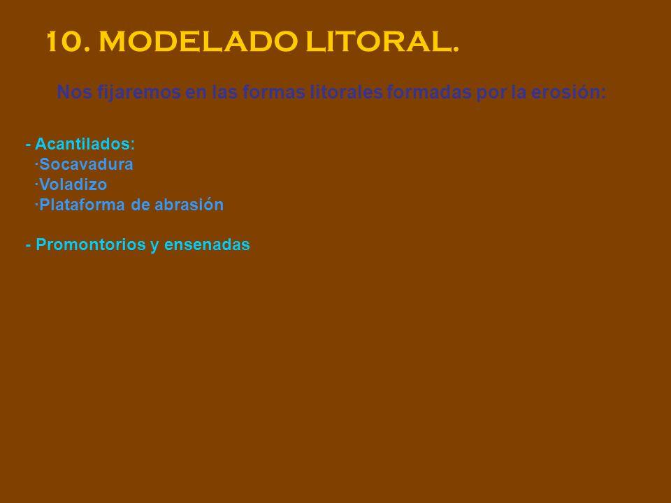 10. MODELADO LITORAL. Nos fijaremos en las formas litorales formadas por la erosión:
