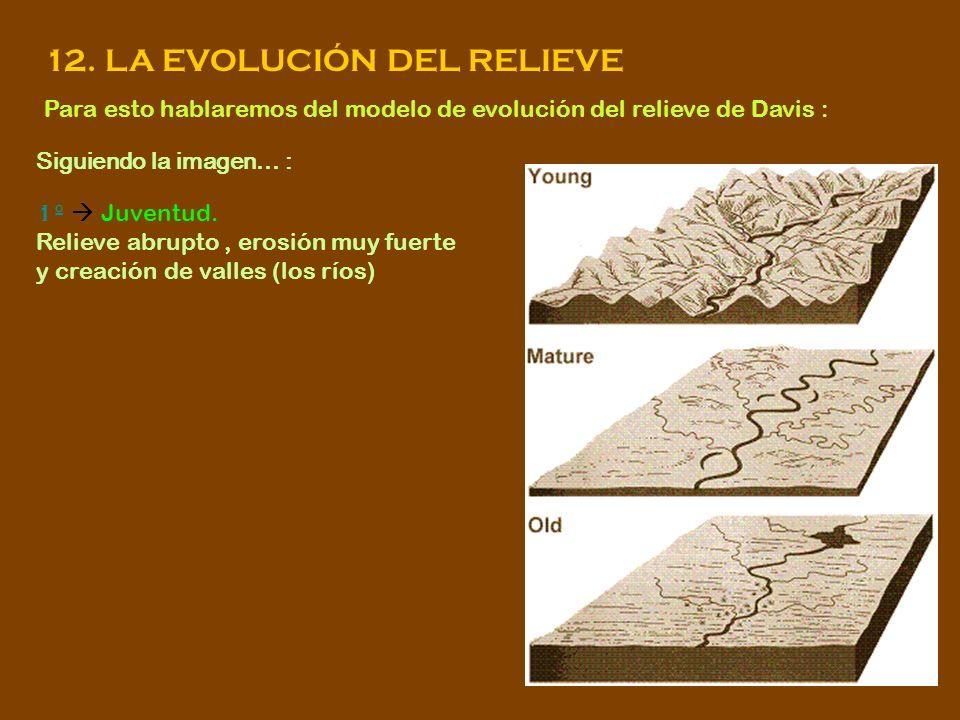 12. LA EVOLUCIÓN DEL RELIEVE