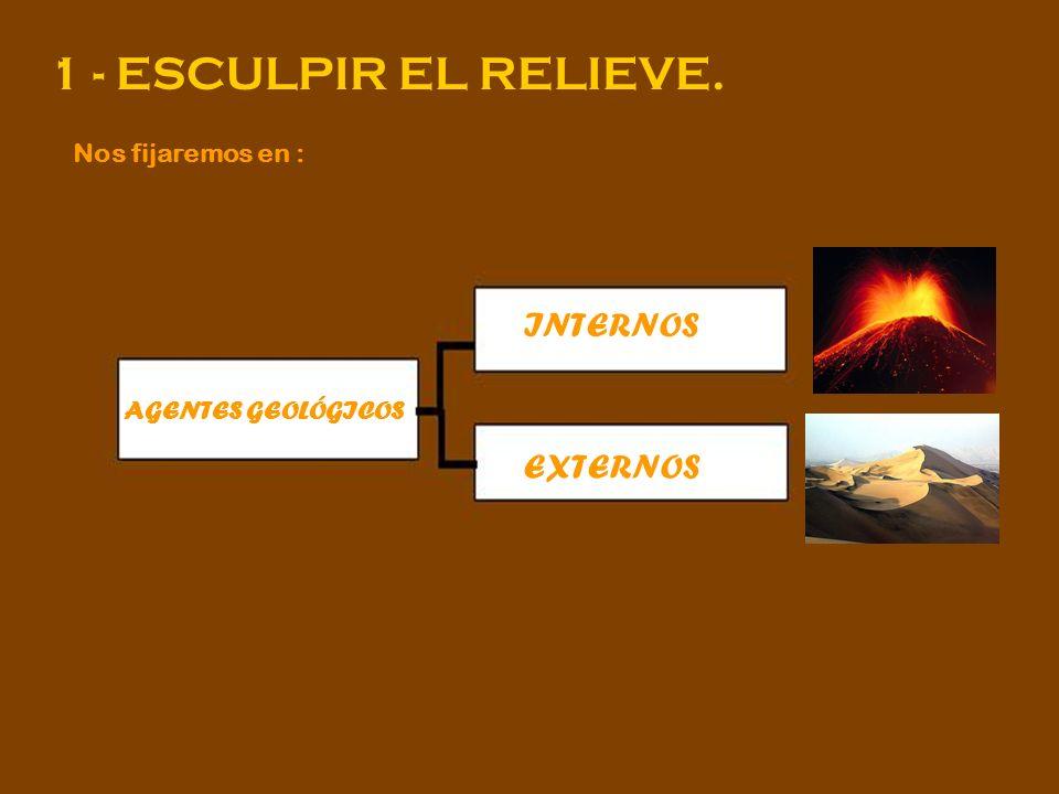 1 - ESCULPIR EL RELIEVE. INTERNOS EXTERNOS Nos fijaremos en :