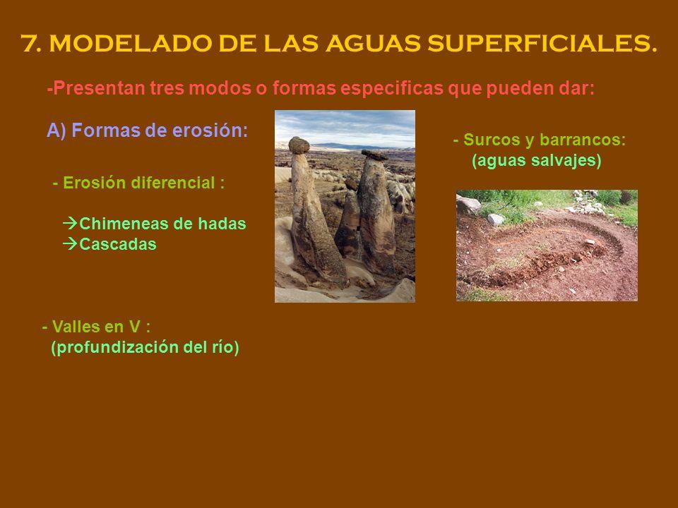 7. MODELADO DE LAS AGUAS SUPERFICIALES.