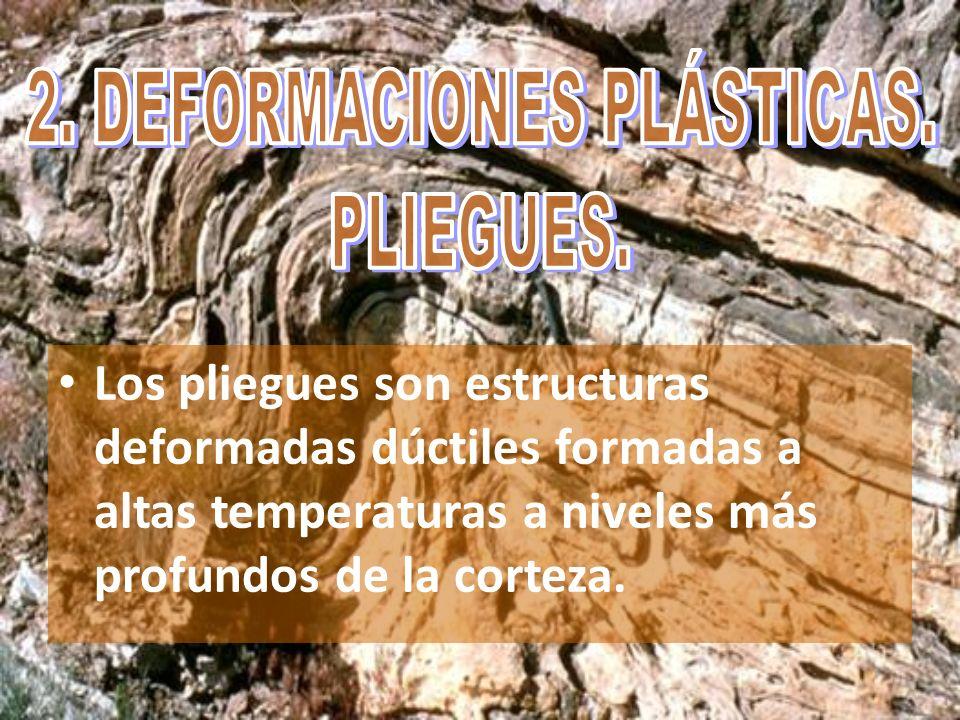 2. DEFORMACIONES PLÁSTICAS.