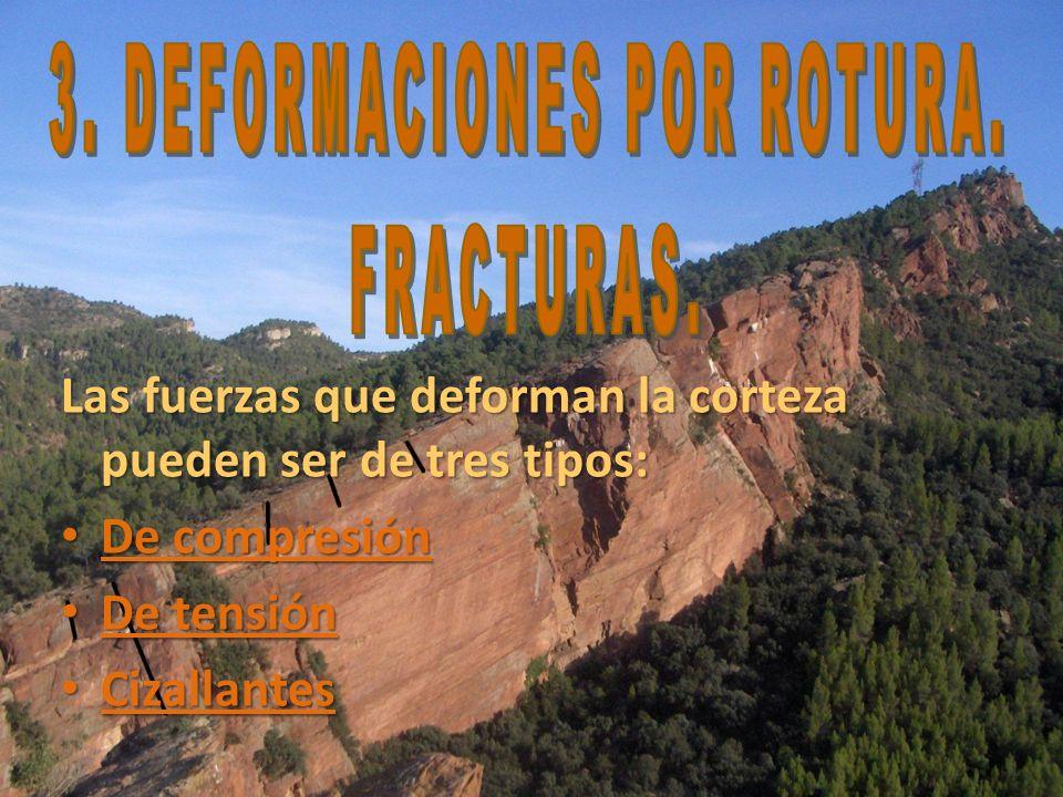 3. DEFORMACIONES POR ROTURA.