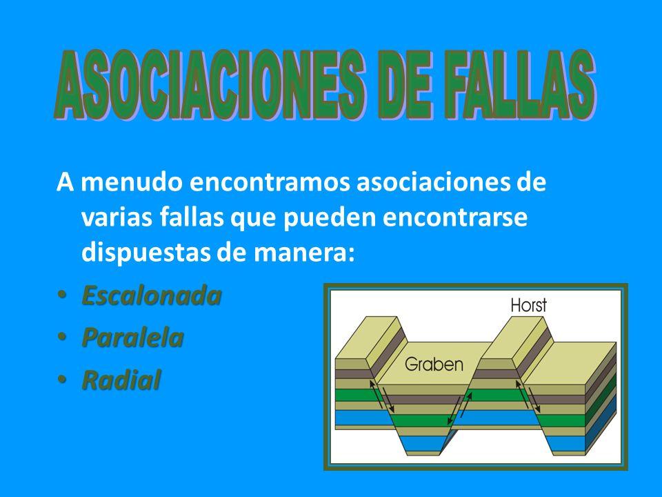 ASOCIACIONES DE FALLAS