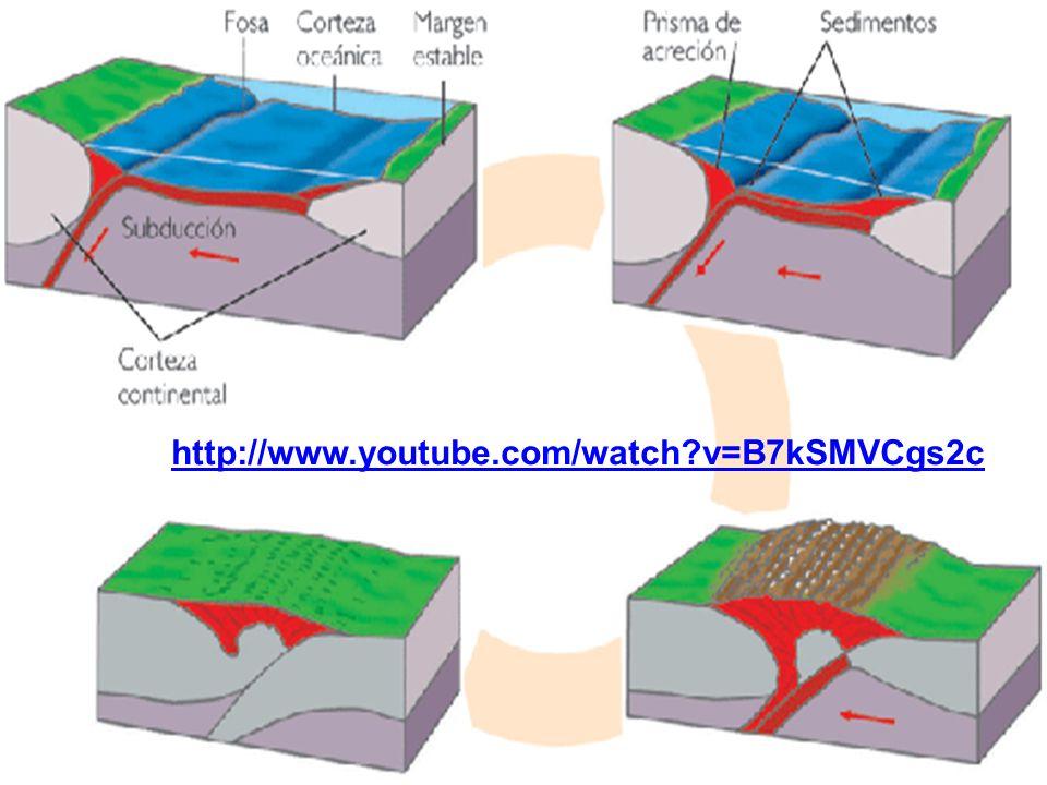 http://www.youtube.com/watch v=B7kSMVCgs2c