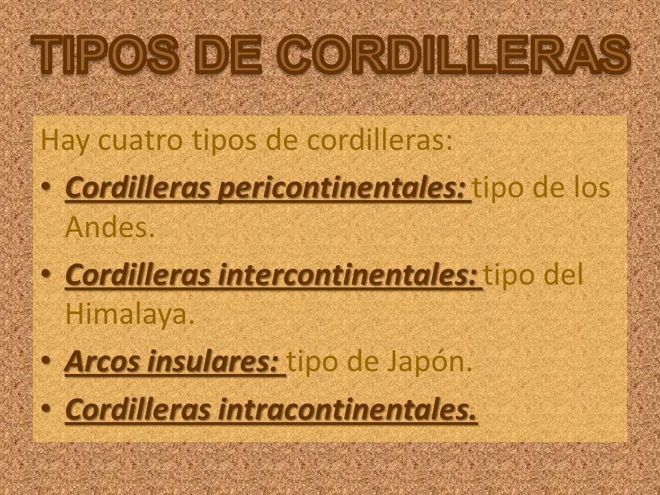 TIPOS DE CORDILLERAS Hay cuatro tipos de cordilleras: