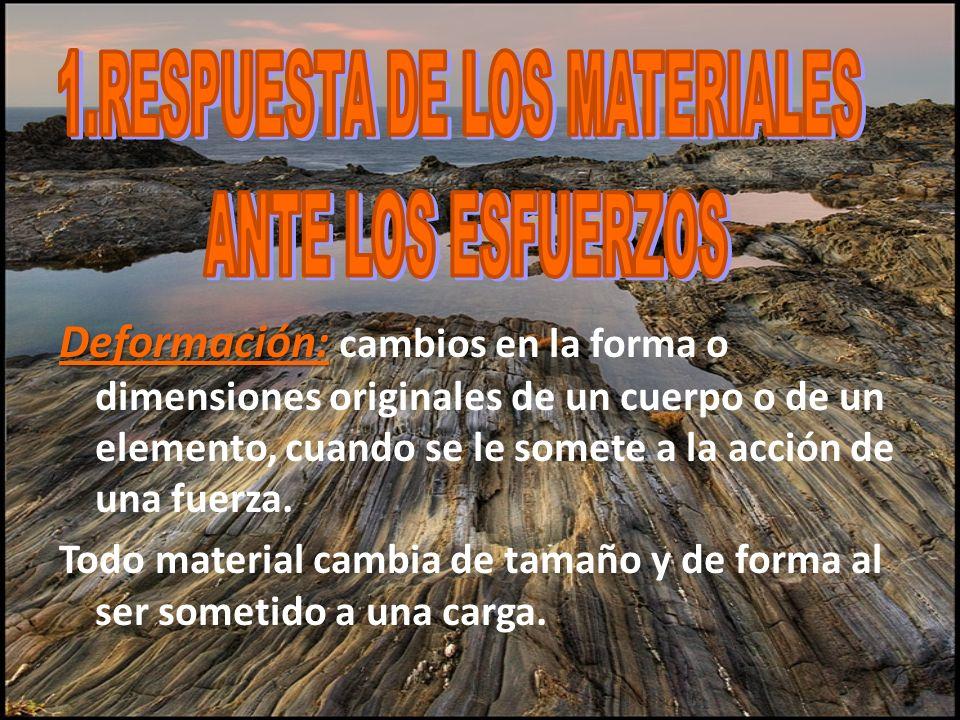 1.RESPUESTA DE LOS MATERIALES