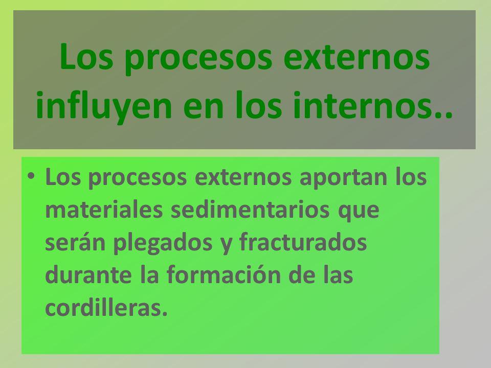 Los procesos externos influyen en los internos..