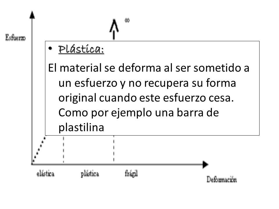 Plástica:
