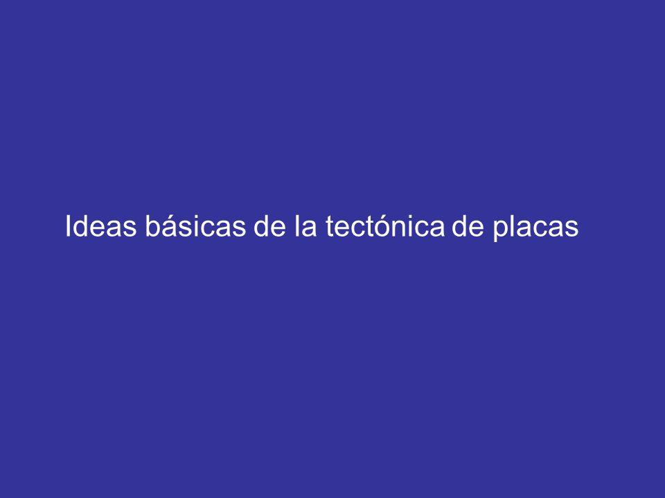 Ideas básicas de la tectónica de placas