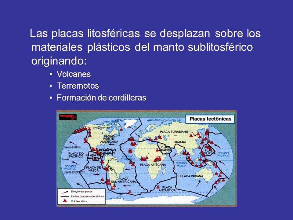 Las placas litosféricas se desplazan sobre los materiales plásticos del manto sublitosférico originando: