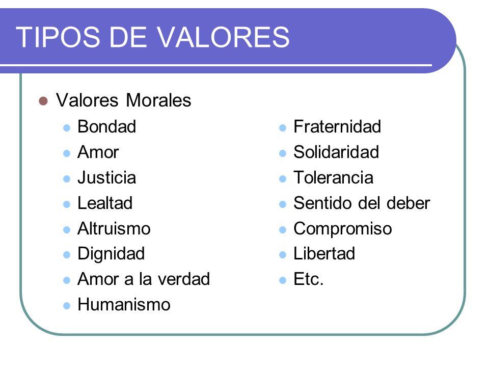 TIPOS DE VALORES Valores Morales Bondad Amor Justicia Lealtad