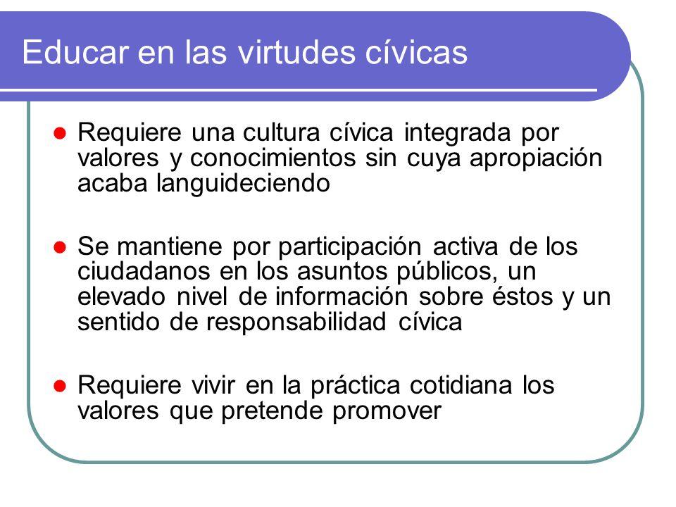 Educar en las virtudes cívicas