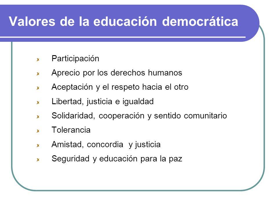 Valores de la educación democrática