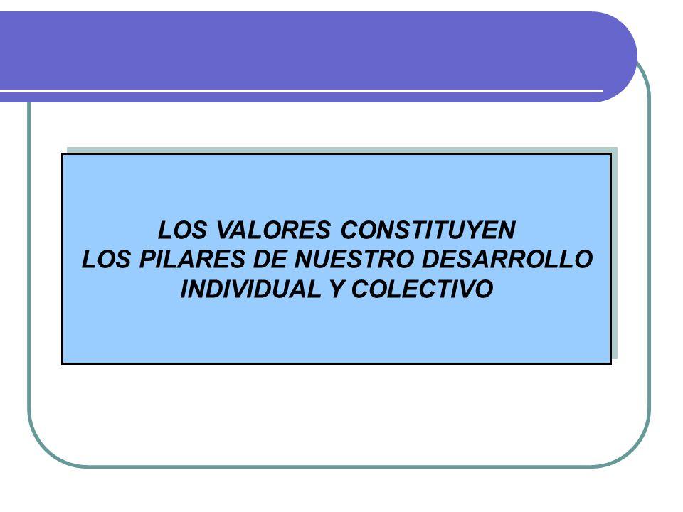 LOS VALORES CONSTITUYEN LOS PILARES DE NUESTRO DESARROLLO