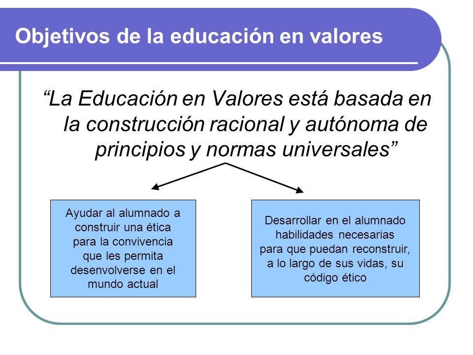 Objetivos de la educación en valores