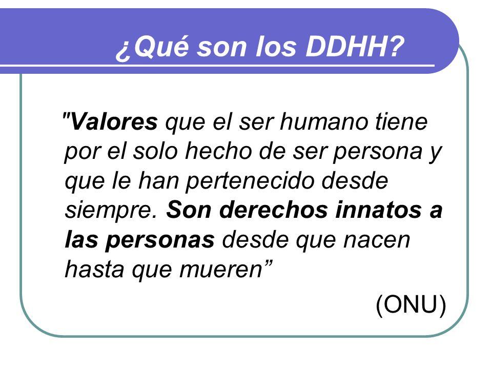 ¿Qué son los DDHH
