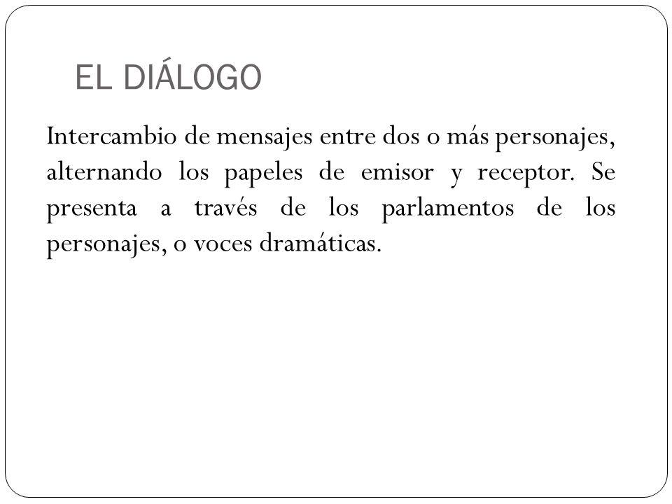 EL DIÁLOGO