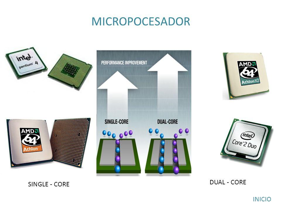 MICROPOCESADOR DUAL - CORE SINGLE - CORE INICIO
