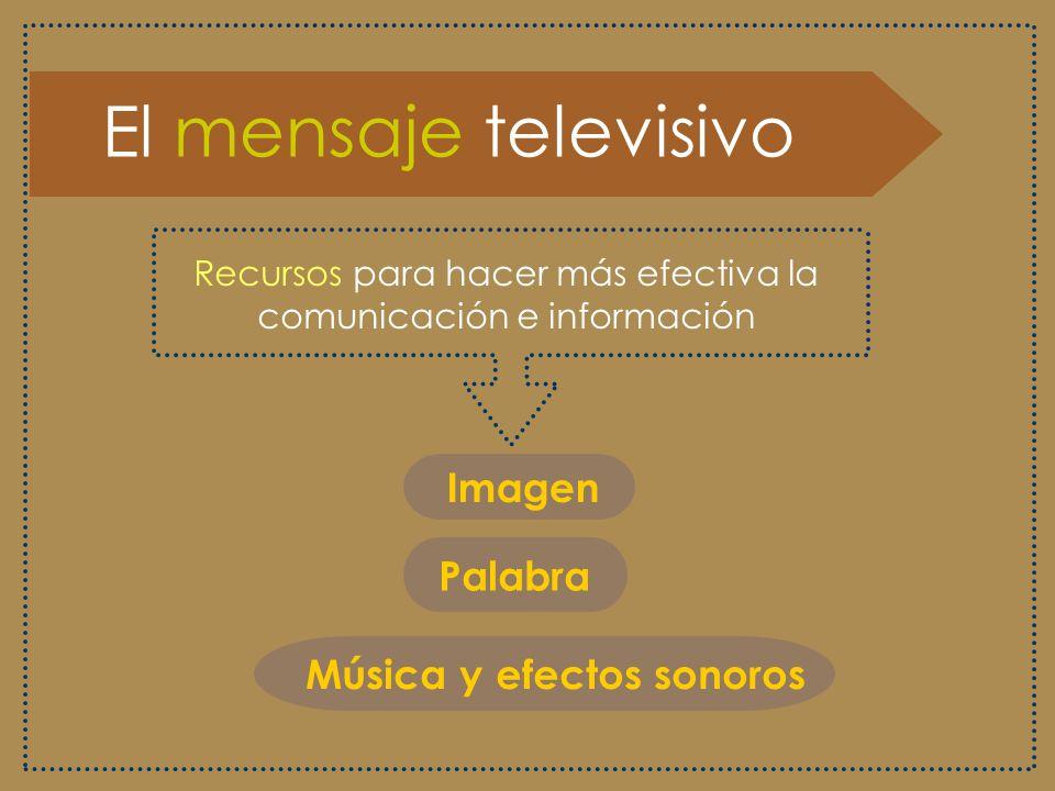 Recursos para hacer más efectiva la comunicación e información