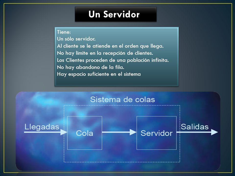 Un Servidor Tiene: Un sólo servidor.