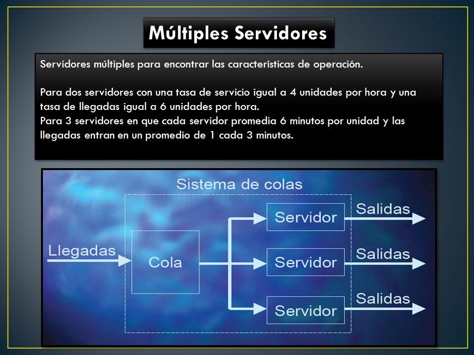 Múltiples Servidores Servidores múltiples para encontrar las características de operación.
