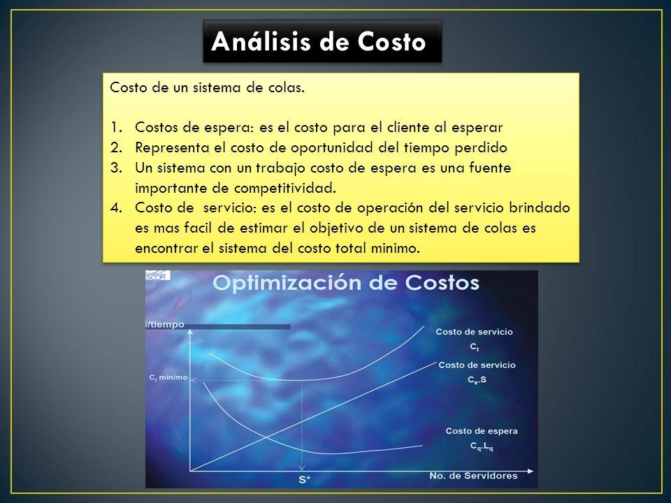 Análisis de Costo Costo de un sistema de colas.