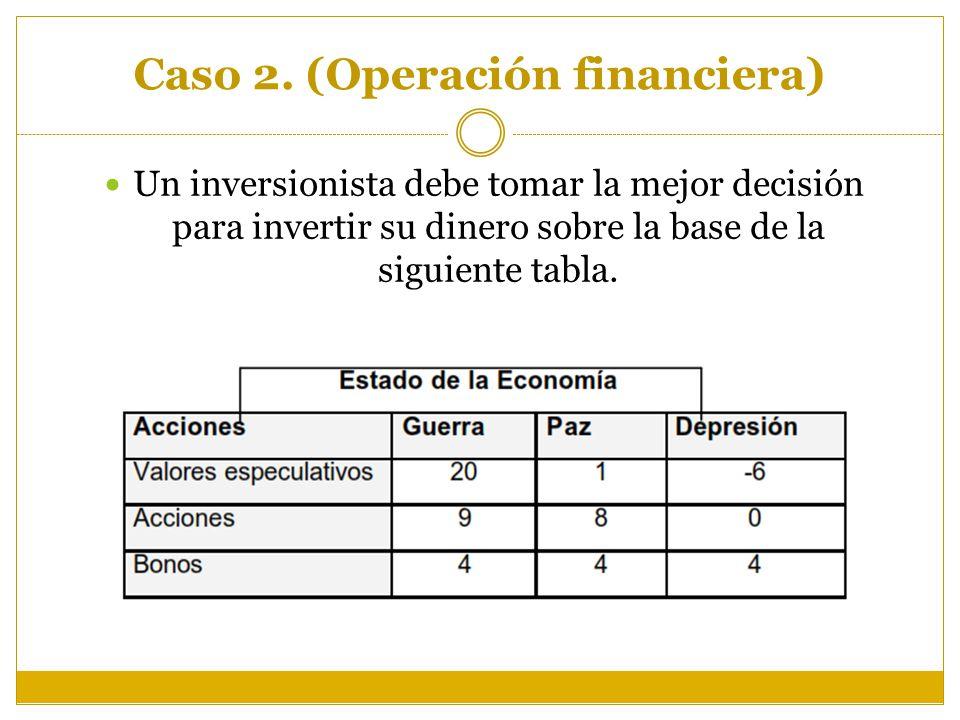 Caso 2. (Operación financiera)