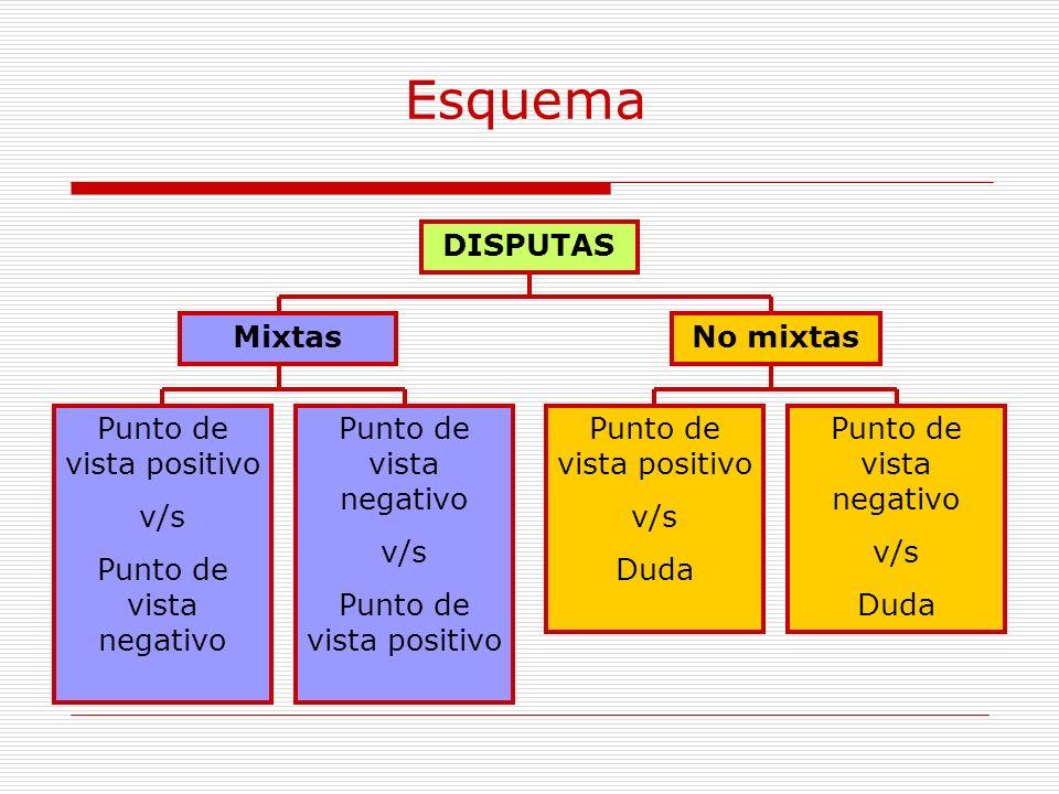 Esquema DISPUTAS Mixtas No mixtas Punto de vista positivo v/s