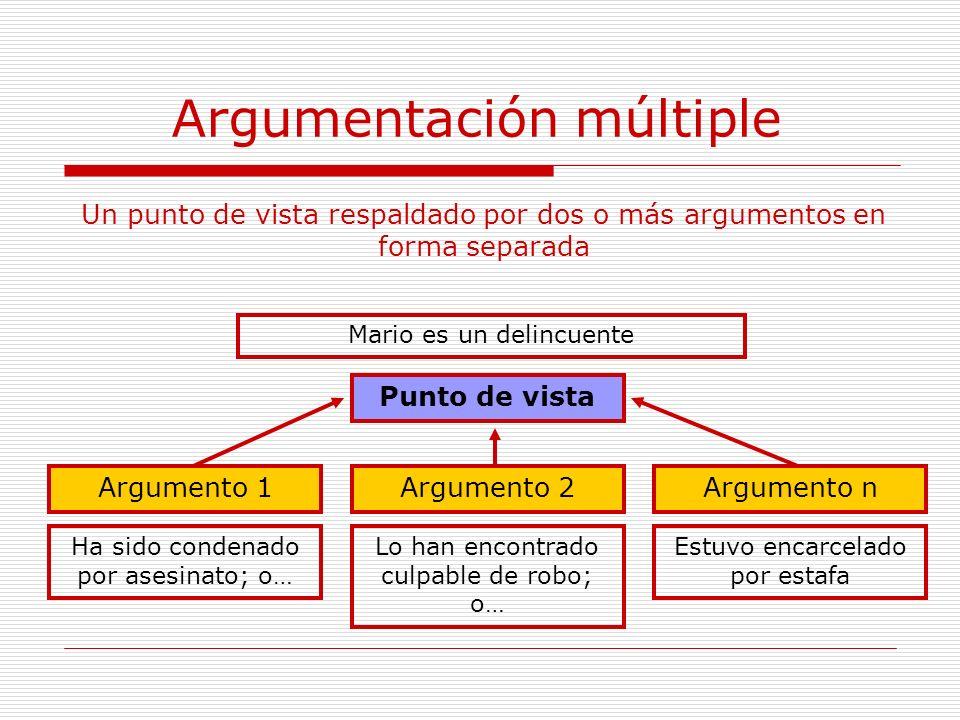 Argumentación múltiple