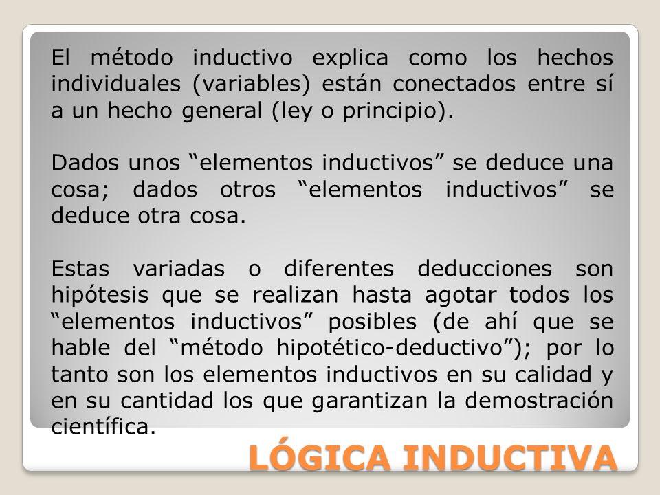 El método inductivo explica como los hechos individuales (variables) están conectados entre sí a un hecho general (ley o principio).