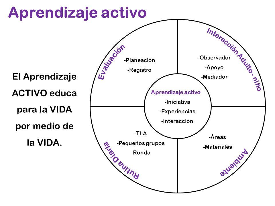 El Aprendizaje ACTIVO educa para la VIDA por medio de la VIDA.