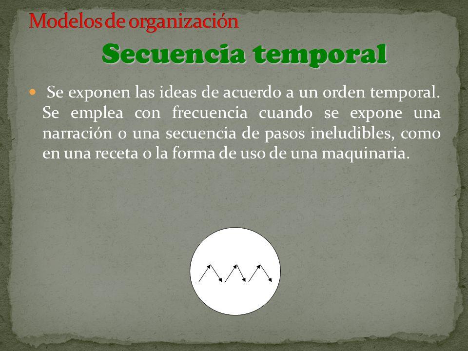 Modelos de organización