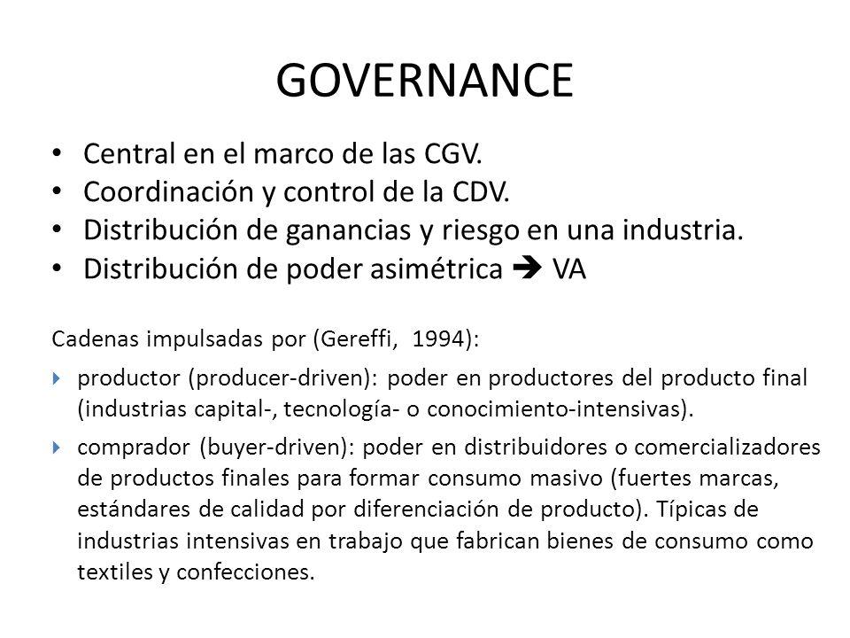 GOVERNANCE Central en el marco de las CGV.