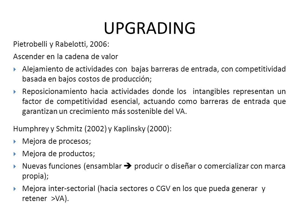 UPGRADING Pietrobelli y Rabelotti, 2006: