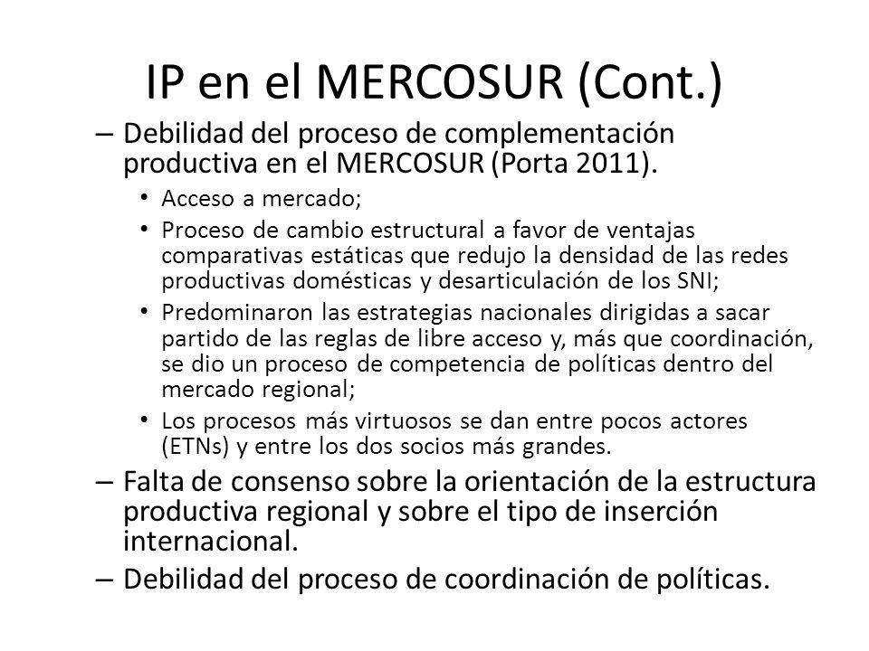IP en el MERCOSUR (Cont.)