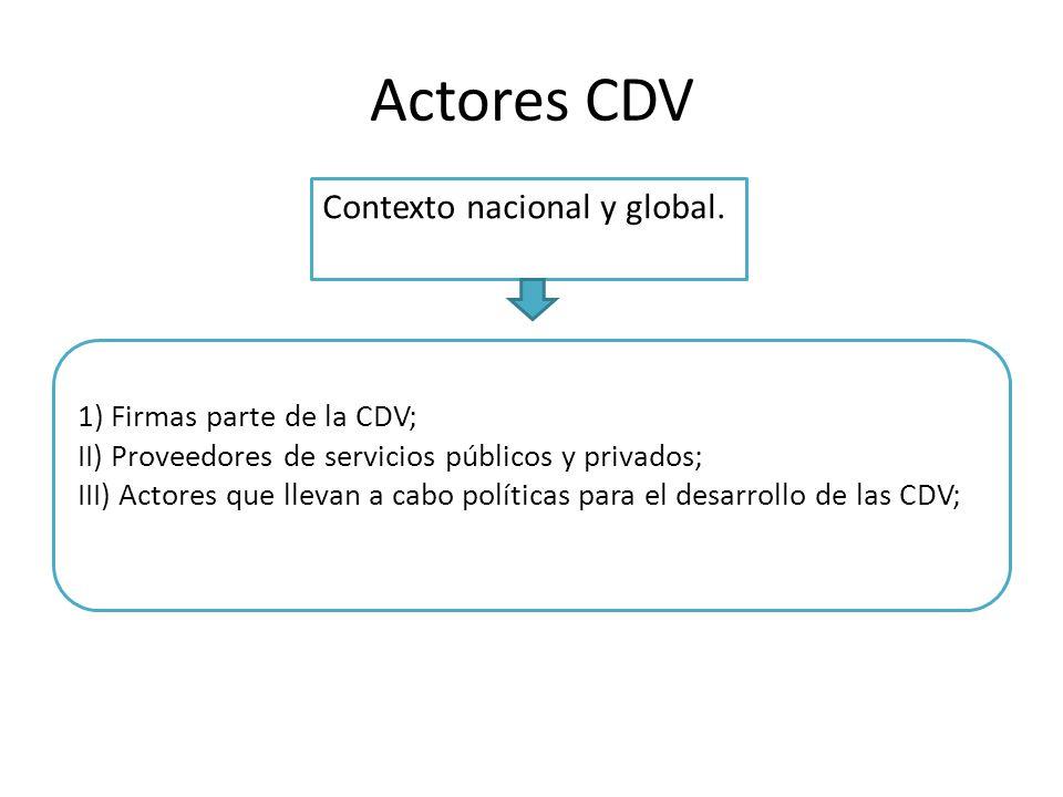 Actores CDV Contexto nacional y global. 1) Firmas parte de la CDV;