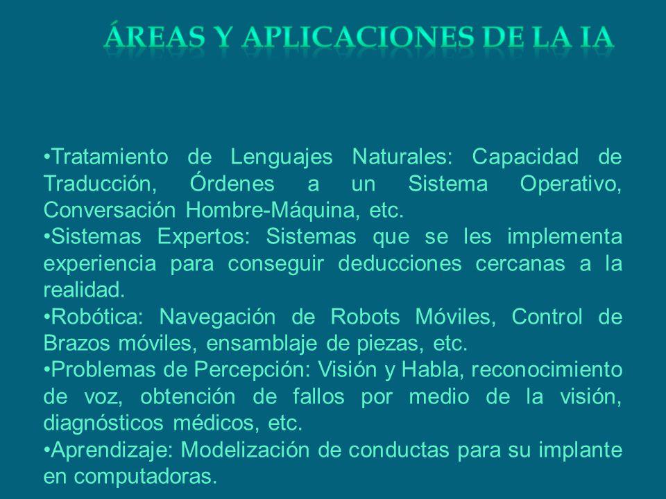 Áreas y aplicaciones de la ia