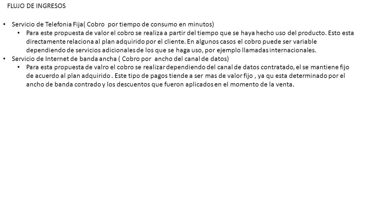 FLUJO DE INGRESOS Servicio de Telefonia Fija( Cobro por tiempo de consumo en minutos)