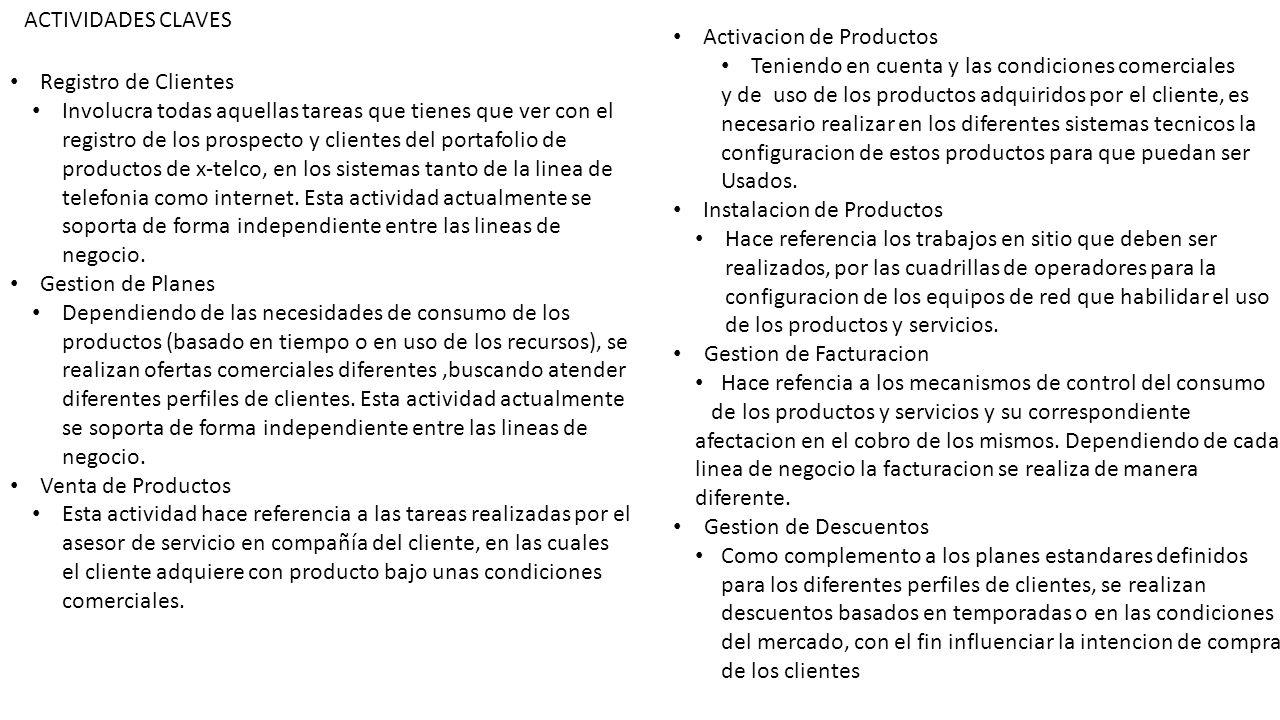 ACTIVIDADES CLAVES Activacion de Productos. Teniendo en cuenta y las condiciones comerciales.
