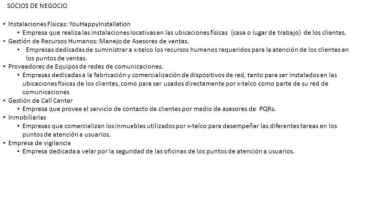 SOCIOS DE NEGOCIO Instalaciones Físicas: YouHappyInstallation.
