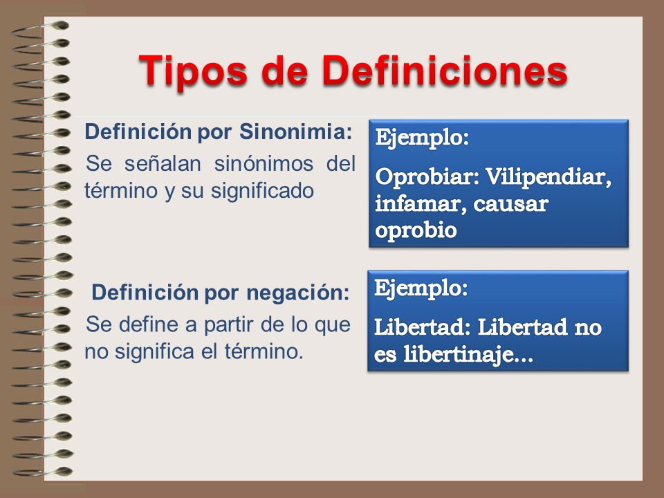 Definición por negación: