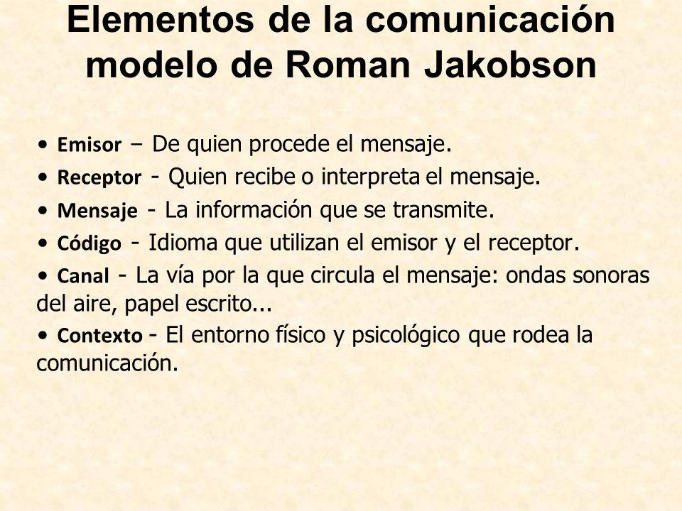 Elementos de la comunicación modelo de Roman Jakobson