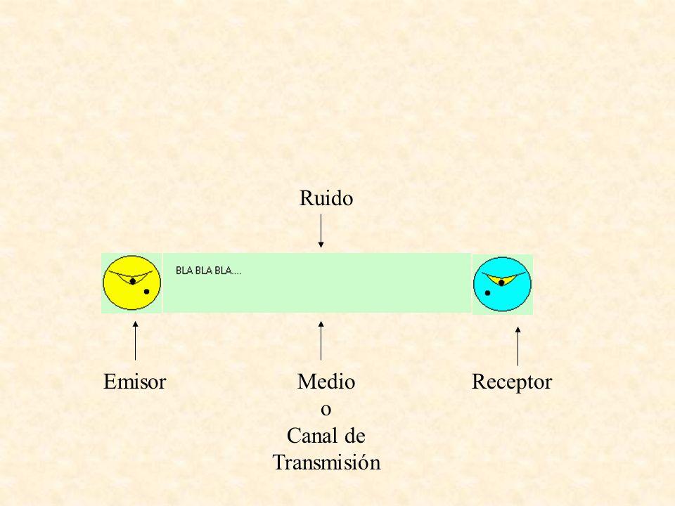 Medio o Canal de Transmisión